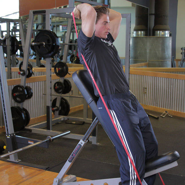 Speed Band Overhead Triceps
