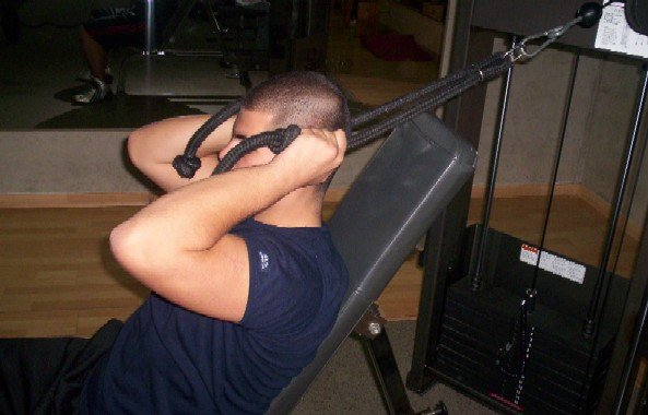 Total Body Training On The Cable Machine