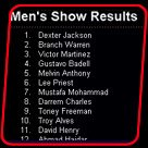 2006 Arnold Classic Results