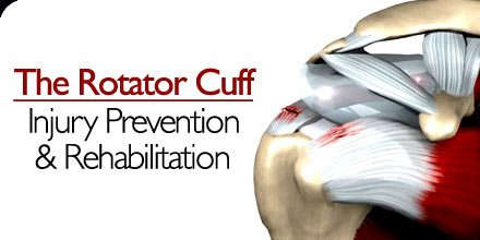 Rotator Cuff. Injury Prevention And Re-habilitation!