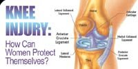 Knee Injury: How Can Women Protect Against Knee Injuries?
