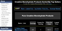 Creatine Monohydrate Products Sorted By Top Sellers