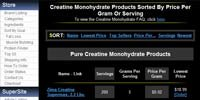 Creatine Monohydrate Top Sellers