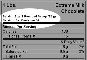 Find Out How Big The Serving Size Is And How Long The Product Will Last You.