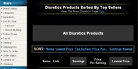 Diuretics Products Sorted By Top Sellers