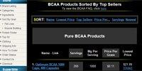 BCAAs Sorted By Top Sellers