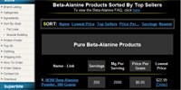 Beta-Alanine Sorted By Top Sellers