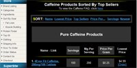 Caffeine Products Sorted By Top Sellers