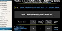 Creatine Sorted By Top Sellers