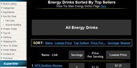 Energy Drinks Sorted By Top Sellers