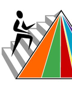 Another Great Point About MyPyramid Is The Person Running Up The Side Of It, Noting The Fact That Physical Activity Is Vital For Weight Management