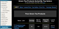 Green Tea Products Sorted By Top Sellers