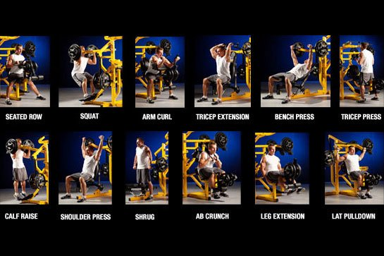 Home Gym Equipment Reviews: Our Expert's Take On The Top 5