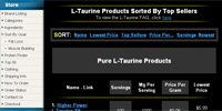 L-Taurine Products Sorted By Top Sellers