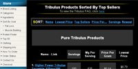 Tribulus Products Sorted By Top Sellers