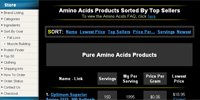 Amino Acids Sorted By Top Sellers