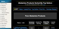 Glutamine Products Sorted By Top Sellers