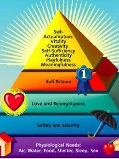Original Hierarchy Of Needs.