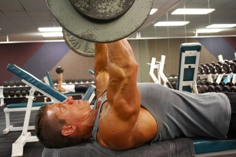 There Is One Theory Regarding Muscle Growth That Has Struck Fear Into The Hearts Of Bodybuilders