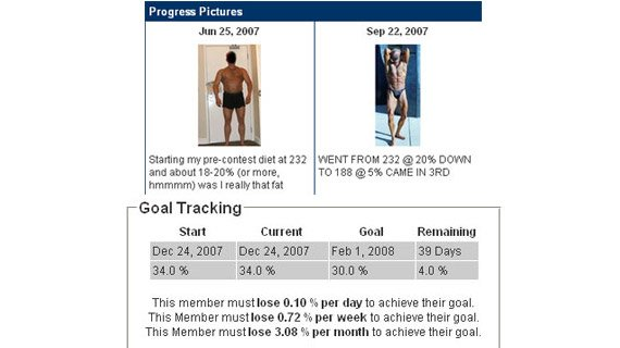 Use Progress Pictures and Goals to Keep You Motivated.