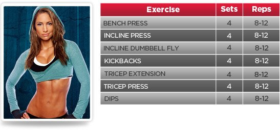 Week 10: JNL's Chest & Tricep Circuit