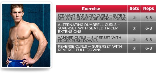 Week 7: Scott Herman's Arm Superset Routine