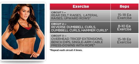 Week 8: Brandy Leaver's Delt & Arm Circuit