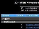2011 IFBB Kentucky Pro Coverage