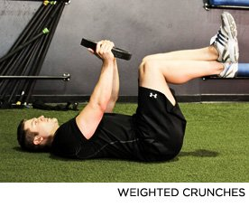 Weighted Crunches