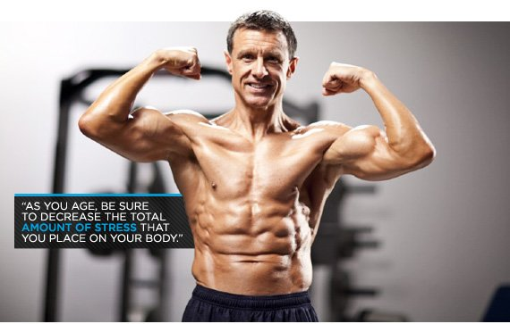 Applied Bodybuilding Research #51: Aging, Post-Workout Nutrition And More!