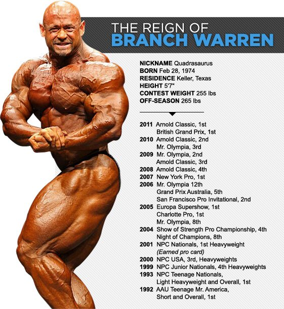 Branch Warren