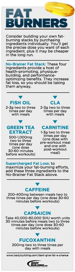 What is fat burning called picture 9