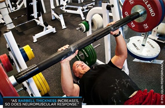 Charles Poliquin One Of The Most Respected Trainers In Country Has Always Been An Outspoken Advocate Thick Bar Training