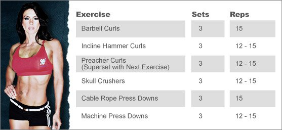 Week 6: AMANDA LATONA'S BICEP WORKOUT