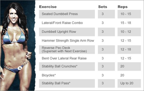 Week 12: AMANDA LATONA'S AMANDA LATONA'S PRO BIKINI WORKOUT FOR DELTS
