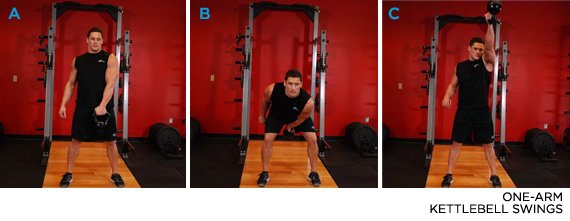 Swing For The Fences: Kettlebell Training—Burn Fat And Build