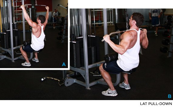 machine workout for