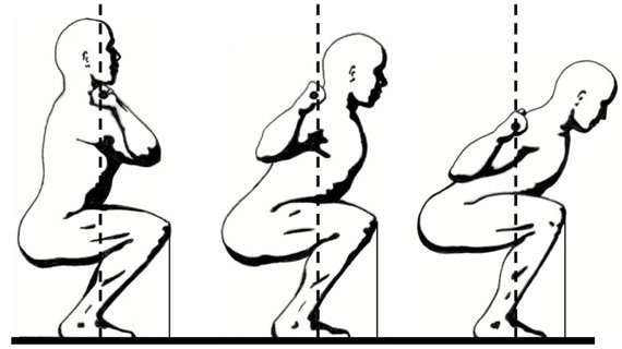 You don't need to squat naked, but you do need to be aware of your bar position.