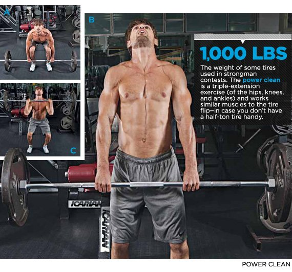 Are The Olympic Lifts Or Is Strongman Training For Athletes