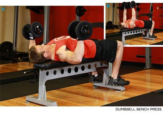 Sample 3 Day Full Body Routine