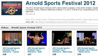 Arnold Webcast - Top Posing Routines