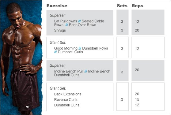 Week 6: LAWRENCE BALLENGER'S BODACIOUS BACK AND BICEPS WORKOUT