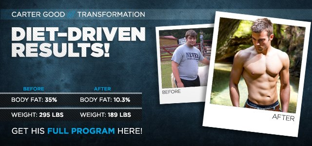 Body Transformation: Diet-Driven Results!
