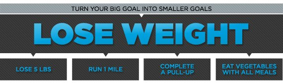 Break down your big goal into smaller goals