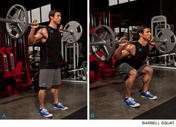 Grab, Sit, Repeat: The Simple Power Of The Goblet Squat