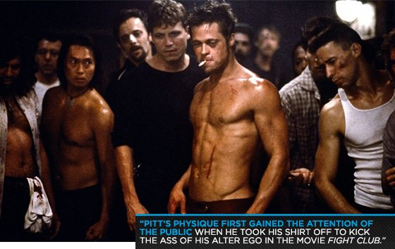 Is Your Training The Pitts? Gain The Edge With Brad Pitt's ...