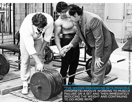 Remembering Joe Weider The Science Of The Weider Principles