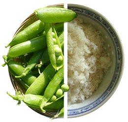 Rice and Pea Protein Powder's Amino Acid Profile