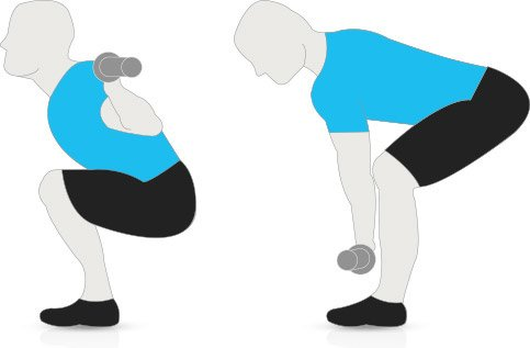 The Road To Two Plates: You Can Squat And Deadlift 225 Pounds!
