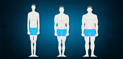 What Is Your Body Type? Take Our Test!